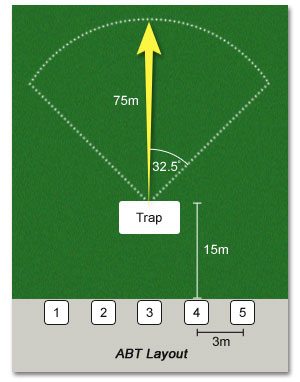 automatic_ball_trap_layout